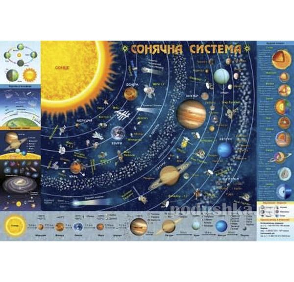 Детская карта Солнечной системы Зірка 12332901