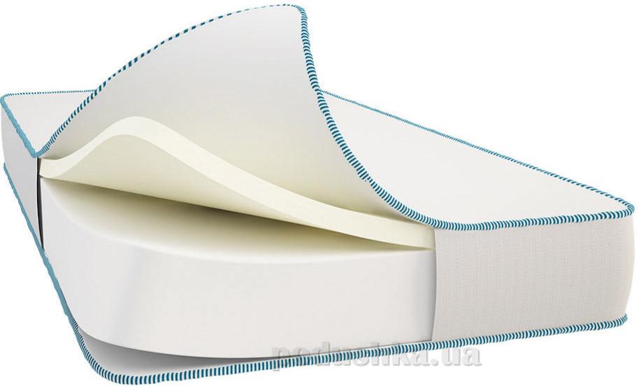 Оборудование для линий розлива жидких и вязких продуктов