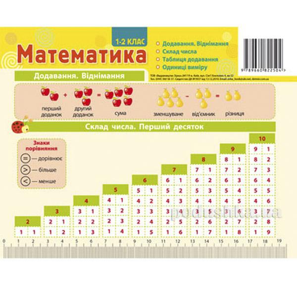 Развивающая карточка-подсказка Математика Зірка 06822504