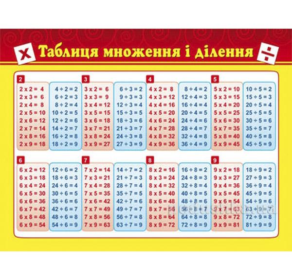 Развивающая карточка-подсказка Таблица умножения Зірка 06141121