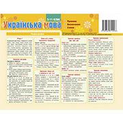 Развивающая карточка-подсказка Украинский язык Правила Зірка 06811096