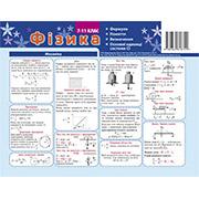 Развивающая карточка-подсказка Физика Зірка 06818729